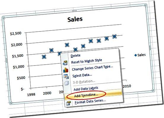 Adjon hozzá egy trendvonalat az Excelhez