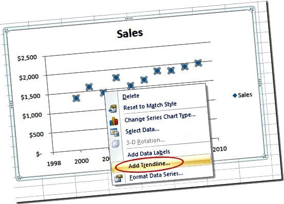 Tambahkan Trendline ke Excel