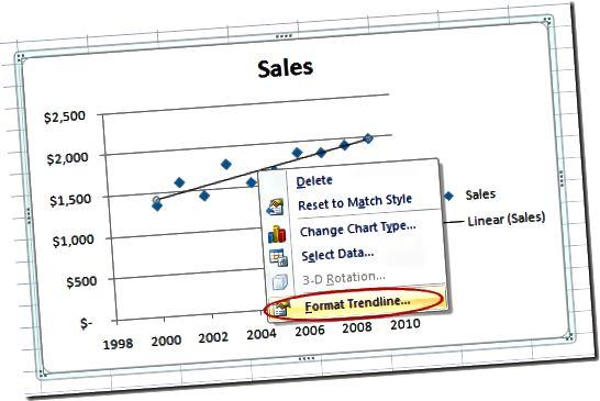 Formázza a trendvonalat az Excel programban