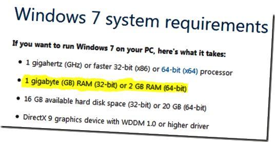 Windows 7-systemkrav