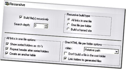 daftar direktori html