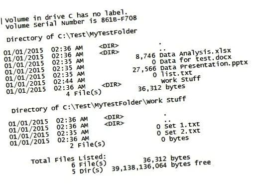seznam datotek