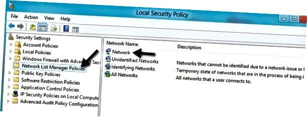 mga patakaran sa tagapamahala ng listahan ng network