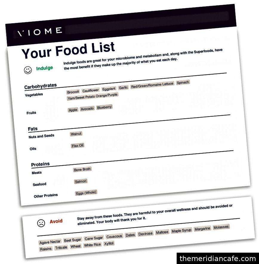 A orientação de Viome ao autor sobre alimentos e ingredientes comuns.