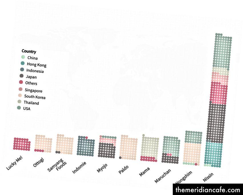 As 10 principais marcas de macarrão por número de sabores, coloridas por país