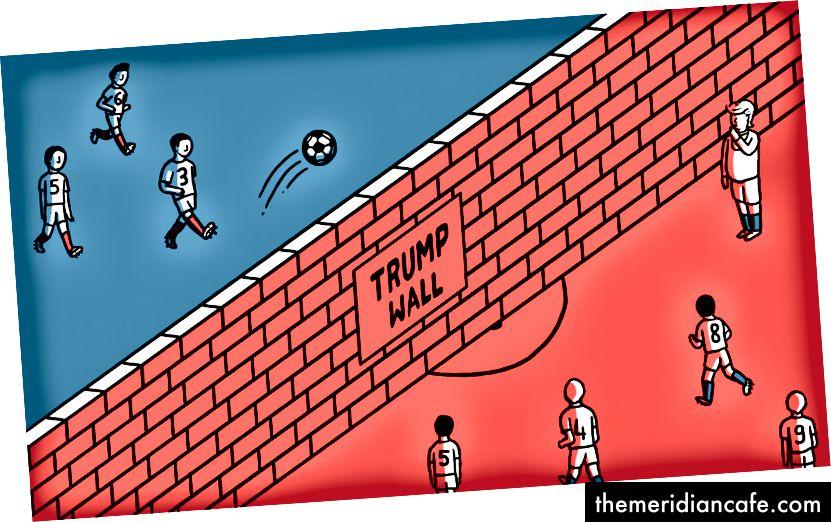 Les frontières et les murs rendent le partage et les transactions plus difficiles…