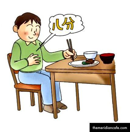 Dlaczego Japonia ma jedne z najdłuższych żywotności na świecie? Krys Suzuki wyjaśnia, w jaki sposób kluczowa może być prosta zasada jedzenia. (Zdjęcie: ケ イ ア ー ル / PIXTA (ピ ク ス タ))