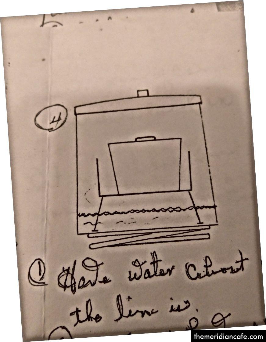 slike autorskog prava © 2018, ja.   (lijevo) tijesto stavite u tavu. (u sredini) Zapečaćen voštanim papirom i vrpcom, tava ulazi u parobrod tijekom 3 sata. (desno) Ručno nacrtan dijagram Eddieine tetke koji prikazuje kako pariti tortu