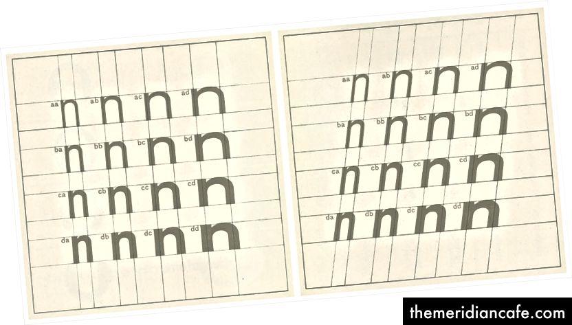 Sistemul de coordonate al lui Gerstner (imagine din Forme Uitate, © Stephan Müller, Colecția privată)