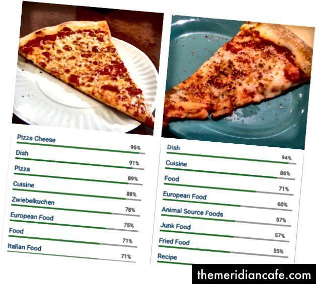 Ryc. 1: Zdjęcie po lewej stronie pochodzi z Internetu, a zdjęcie po prawej jest przechwytywane ze smartfona i pokazuje odpowiednie etykiety wygenerowane z Google Vision dla kawałka pizzy