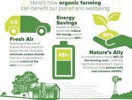 Mnogobrojne prednosti organskog uzgoja
