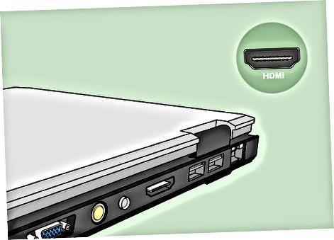HDMI kabelidan foydalanish