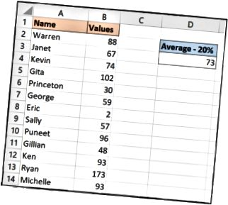 TRIMMEAN τύπος για μέσο όρο εξαιρουμένων των outliers