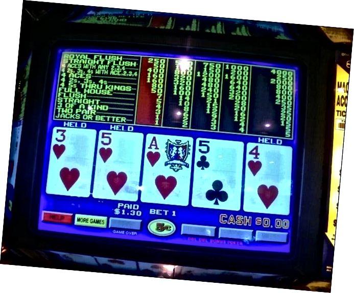 βίντεο-πόκερ-τυχερά παιχνίδια-τυχαιότητα