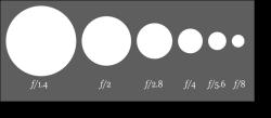 03_aperture_diagram
