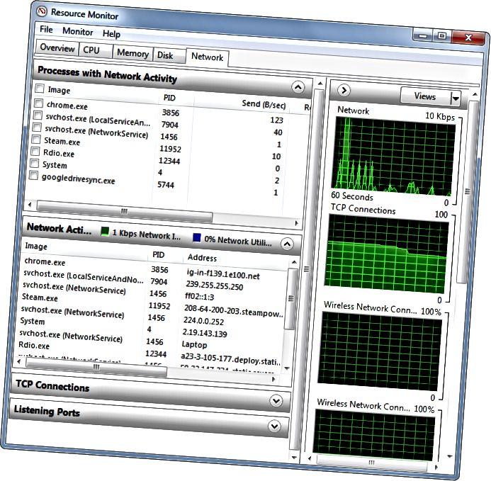 xarxa de monitors de recursos