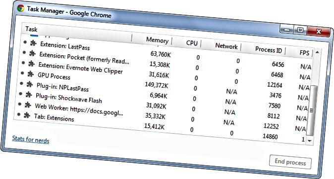 chrome-task-manager-пашырэння