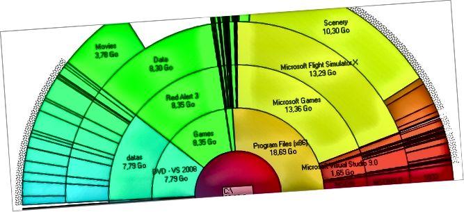 πώς-εσείς-ανακαλύπτετε-τι-τύποι-δεδομένων-είναι-παίρνετε-δίσκος-χώρος-00