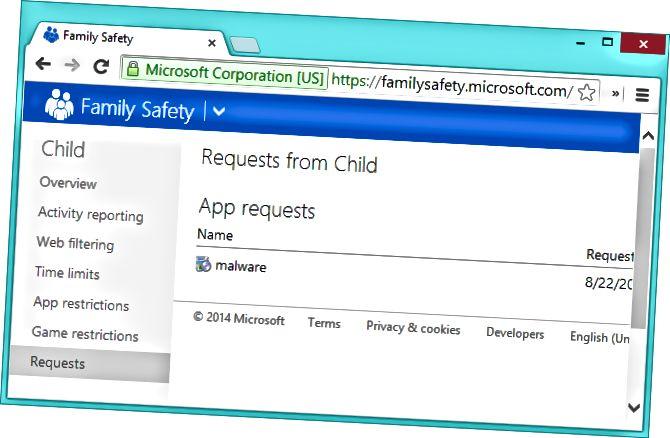 οικογένεια-ασφάλεια-εφαρμογή-περιορισμός-αίτημα