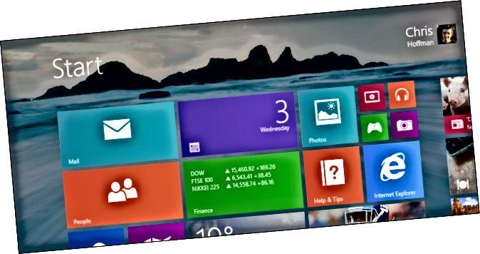 Capçalera de Windows-8.1