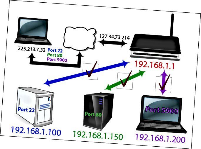 map-internet-check-01
