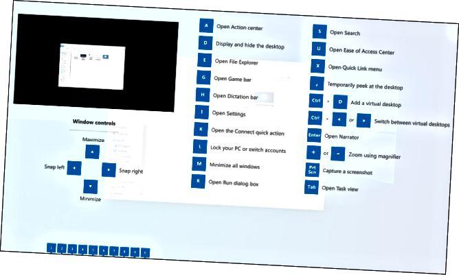 Накладка на клавішу Windows накладкі ў PowerToys