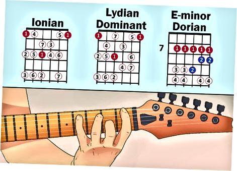 Etakchi gitarist sifatida takomillashtirish