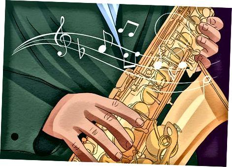 Jazzda nimani qidirishni bilish
