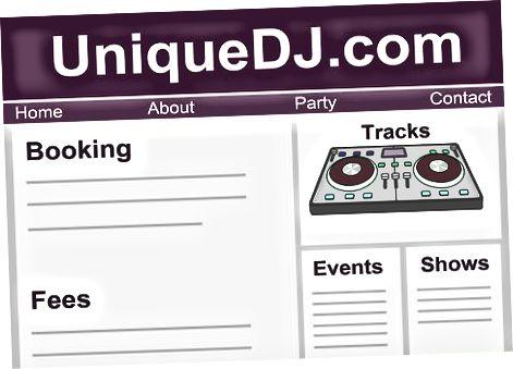 O'zingizni DJ sifatida marketing qilish