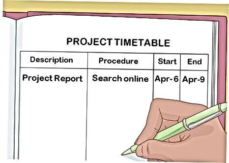 Indsamling af oplysninger om projektet