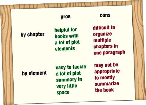 Udarbejdelse af din bograpport