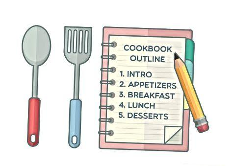 Organisering af kogebogen