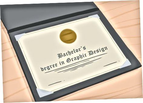 Grafik dizayneri bo'lishga o'rgatish