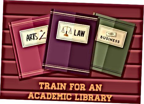 Træning til en bibliotekarekarriere