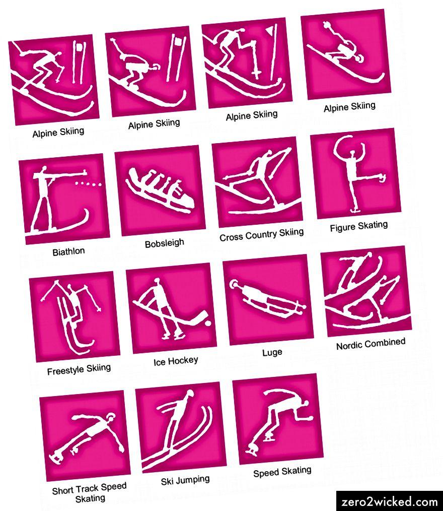 1994 Lillehammerin olympialaisten piktogrammit.