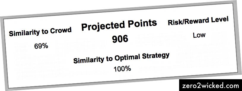 مربع الملخص من Optimal Bracket
