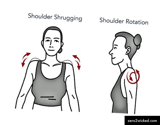 चित्र साभार: https://www.nielasher.com/blogs/video-blog/75904133-trigger-point-therapy-5-great-exercises-for-a-frozen-shoulder