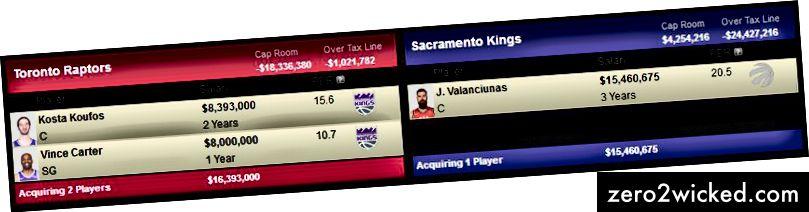 Handle billeder her og nedenfor fra ESPN NBA Trade Machine