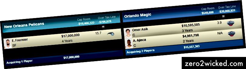 Måske forsøger Magic at komme af Fourniers kontrakt