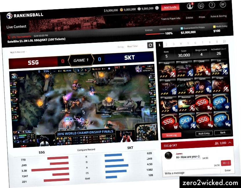 Beta-Version des RankingBall LoL-Wettbewerbs