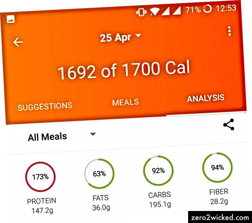 Kalorier på cardio dage kontra vægttræningsdage